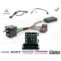 COMMANDE VOLANT CITROEN C4 2009- - Pour Pioneer complet avec interface specifique