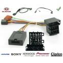 COMMANDE VOLANT KIA VENGA 2009- SANS AMPLI - Pour Pioneer complet avec interface specifique